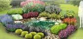 Gotowe projekty ogrodów - czy to przyszłość czy jedynie ciekawostka?